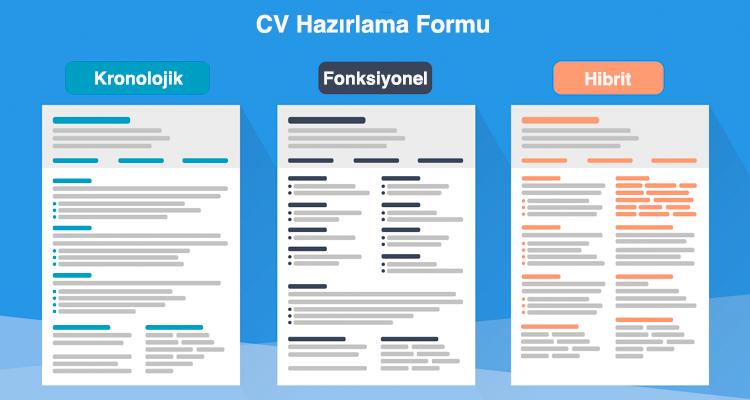 CV Hazırlama Formu